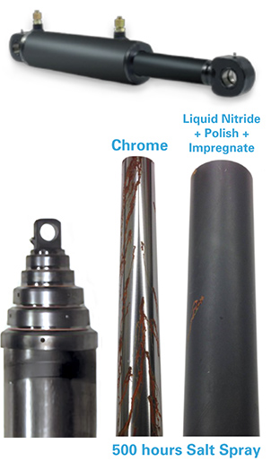 Liquid Nitriding is an excellent replacement for hard-chrome & nickel plating